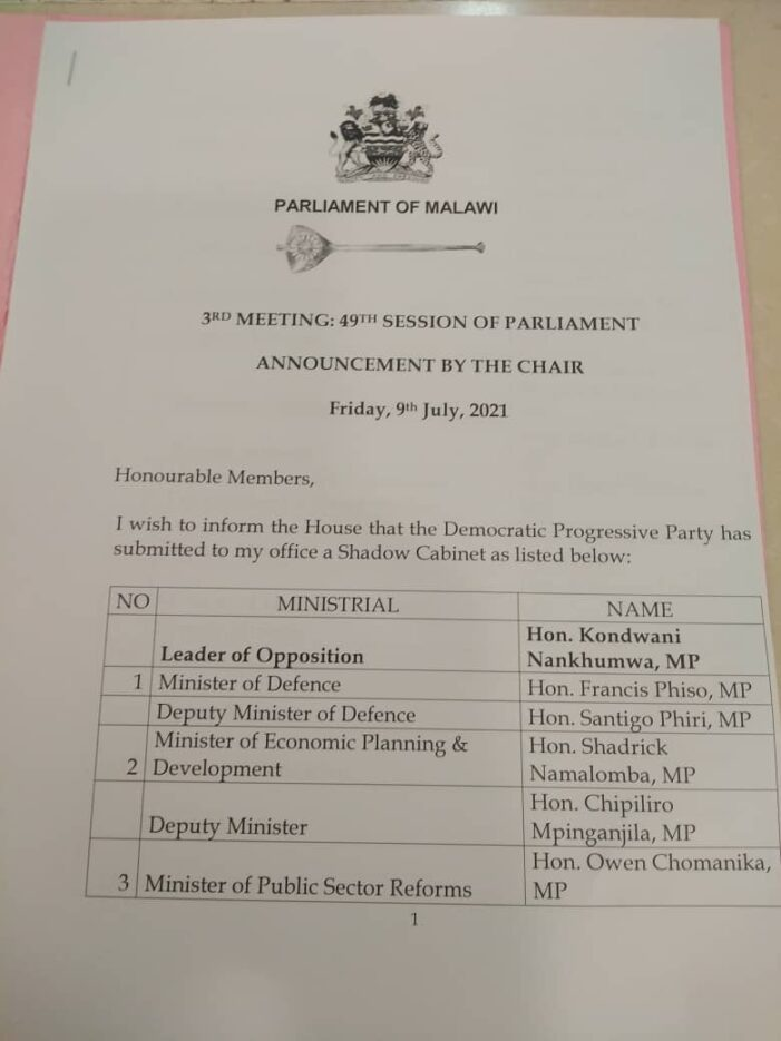 BREAKING NEWS: Malawi Parliament Announces DPP's Shadow Cabinet